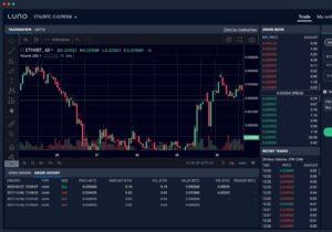 Luno Bitcoin Trading Platform