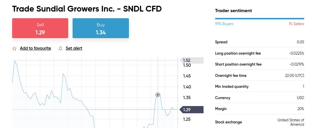 capital.com penny stock CFDs