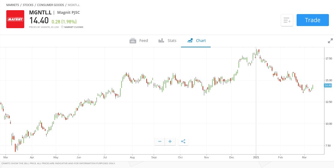 best penny stock trading platforms 2021