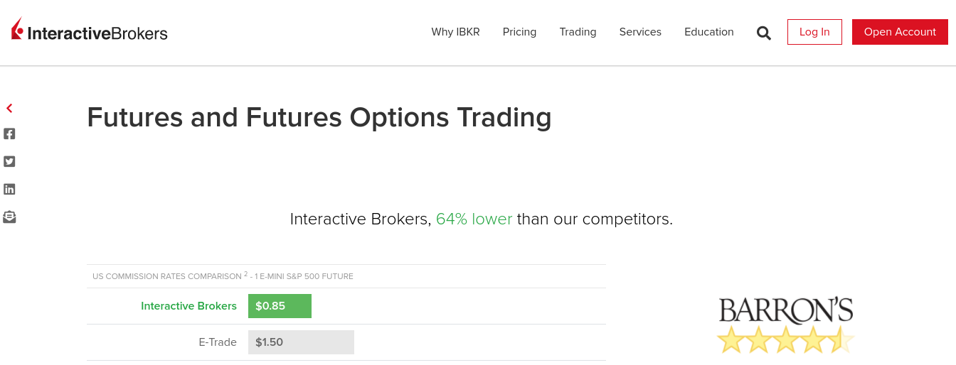 Interactive Brokers futures trading