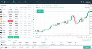 Skilling Trading Platform