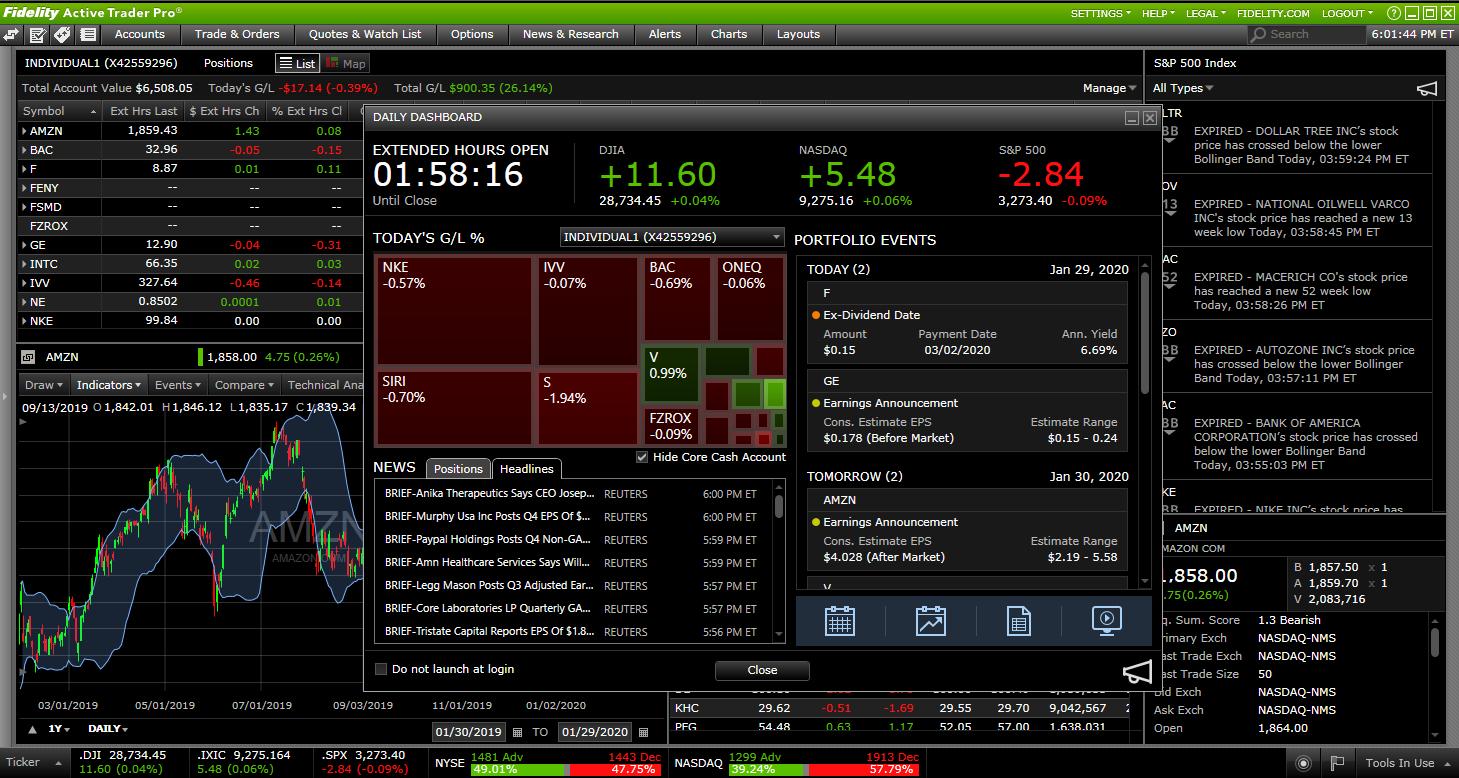 fidelity trading platform