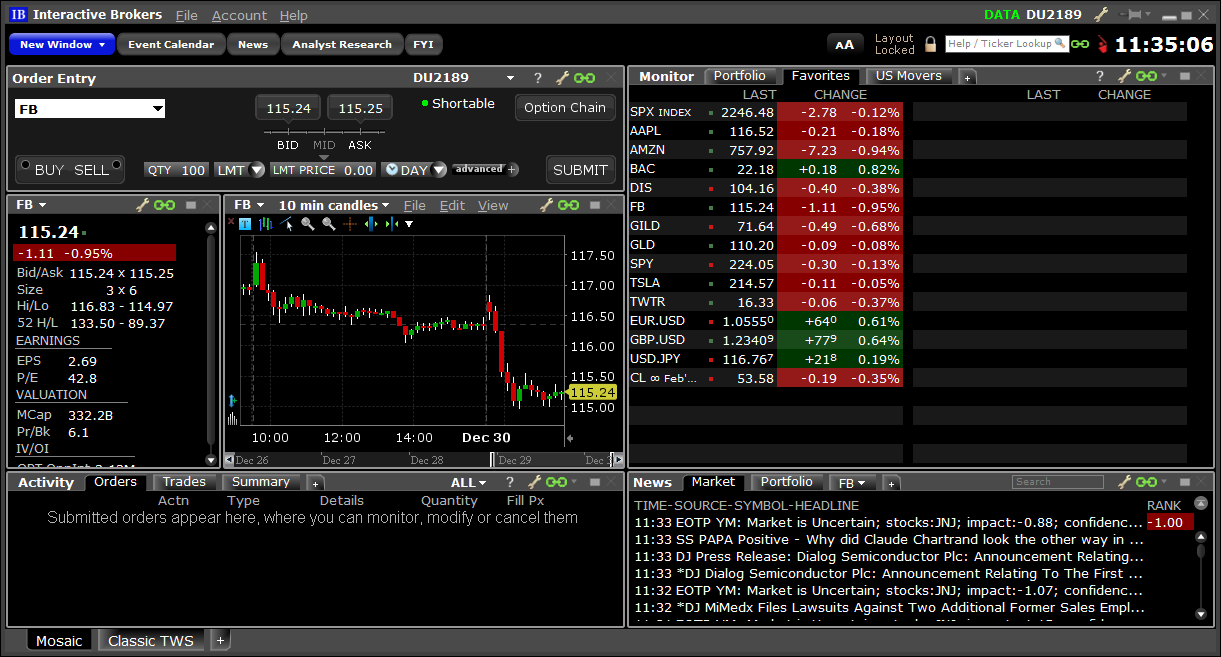interactive brokers trading platform