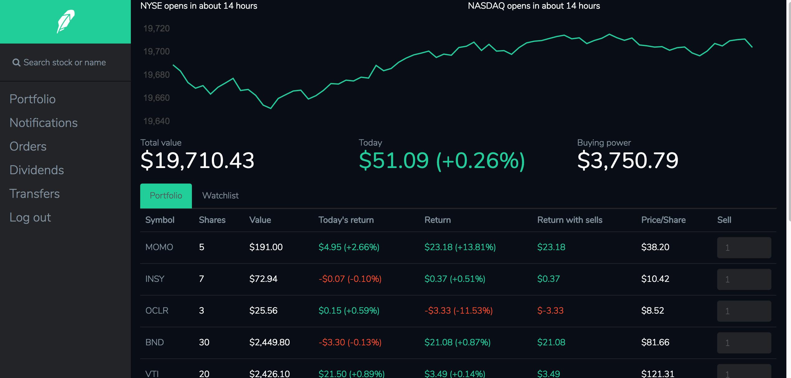 robinhood trading platform