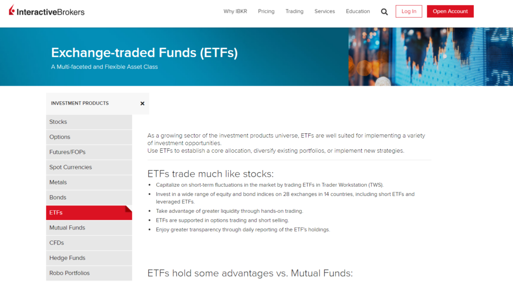 IB ETFs