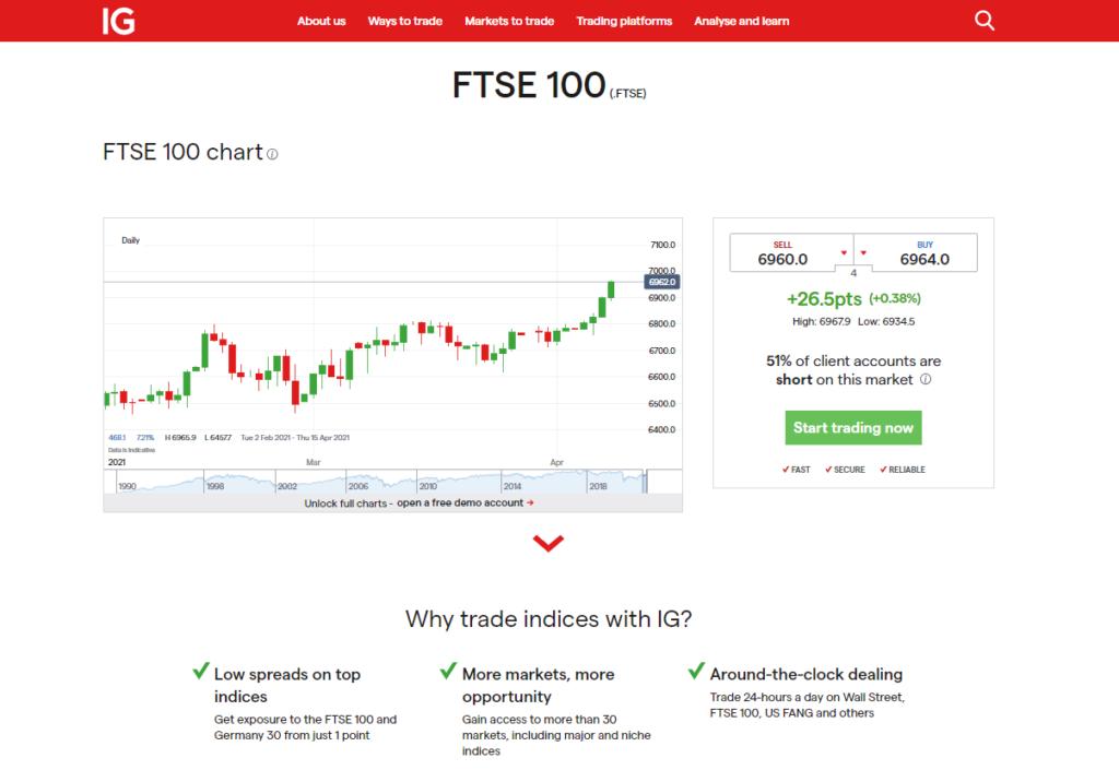 IG FTSE 100
