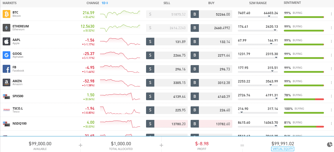 day trading simulator etoro