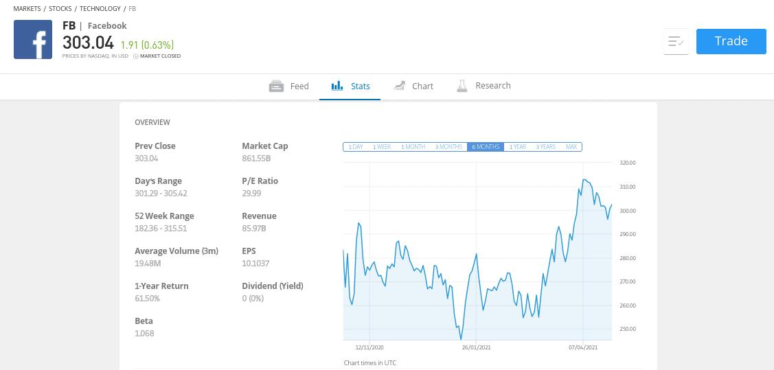 etoro stock demo account