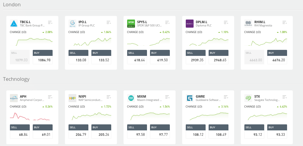 etoro demo account
