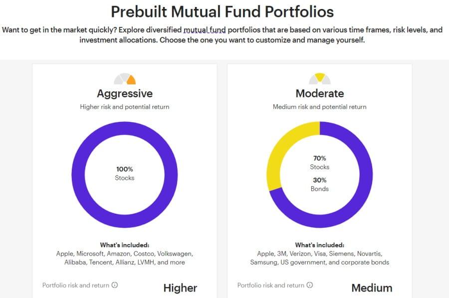 eTrade prebuilt mutual fund portfolios