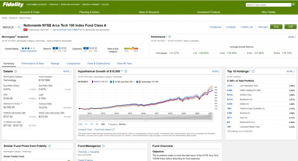 Fidelity web platform