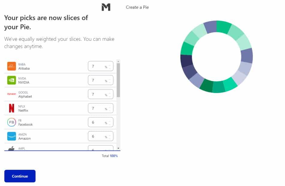 M1 Finance Investment Pie