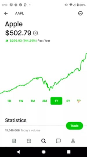 Robinhood trading app