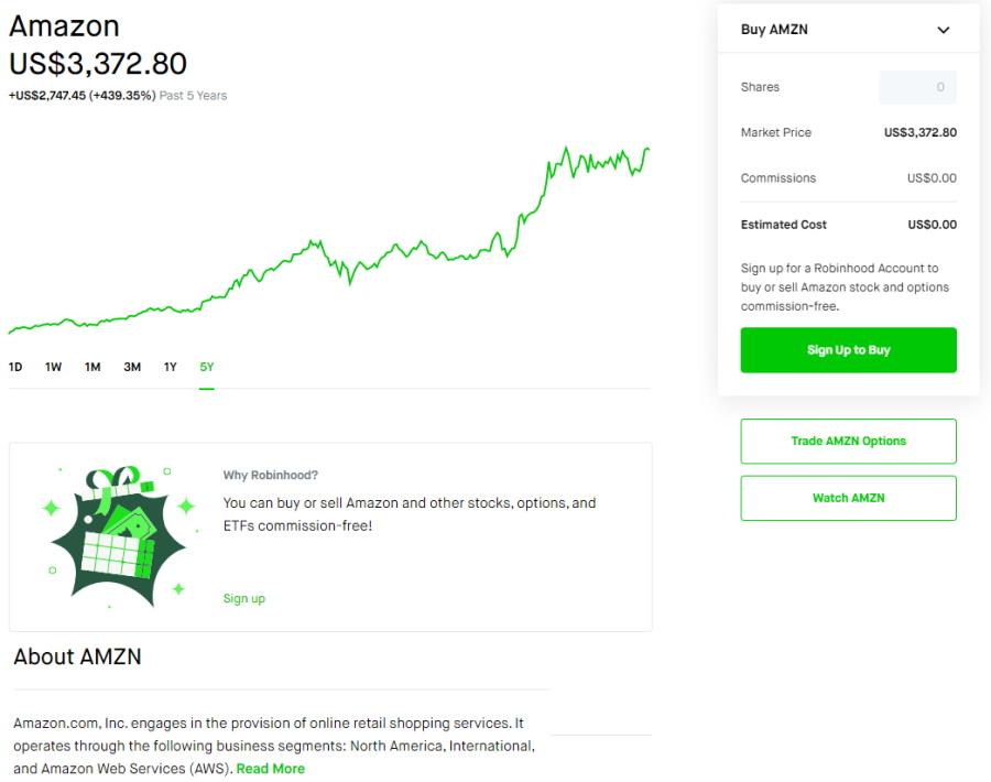 Robinhood Amazon stock