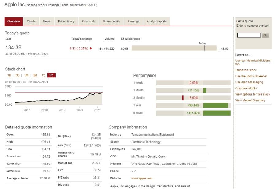 Vanguard stocks