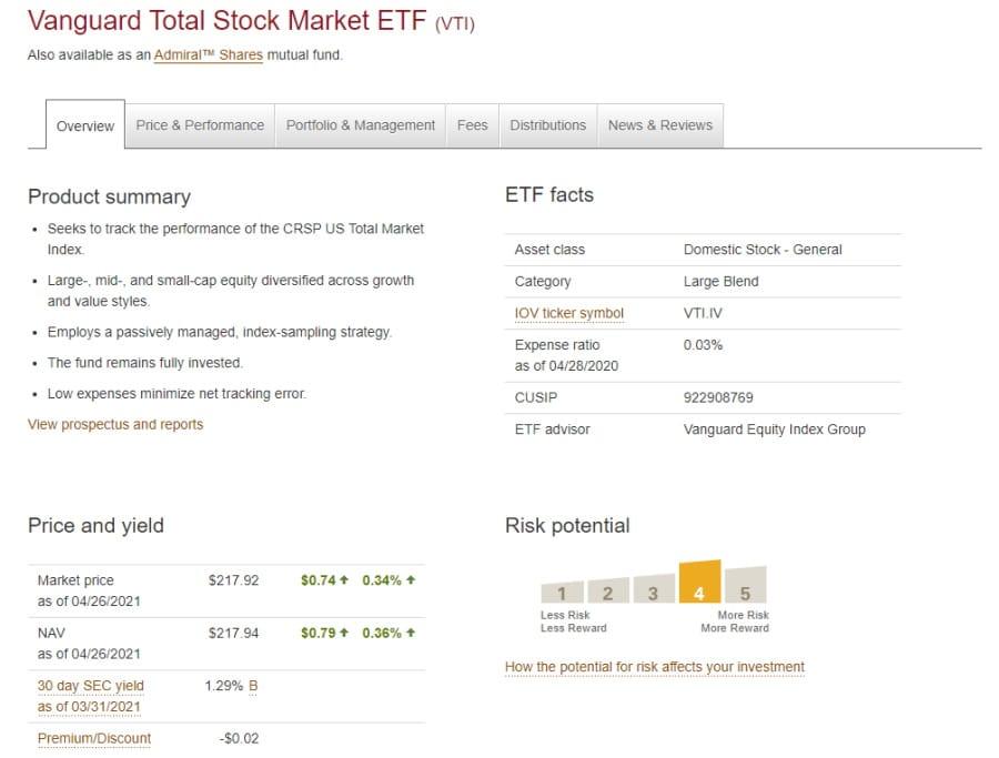 Vanguard ETFs