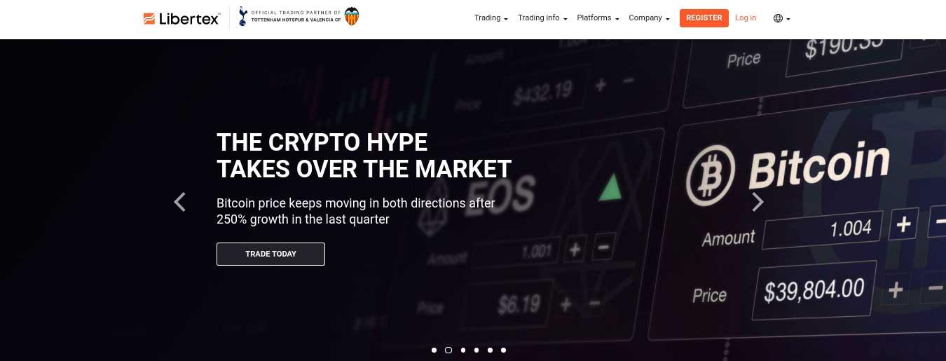 libertex crypto trading