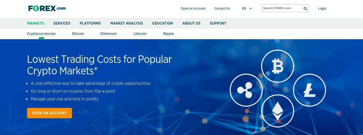 forex.com crypto trading