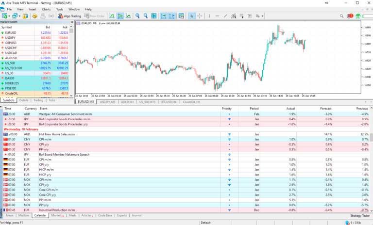 MT5 Brokers AvaTrade Toolbox