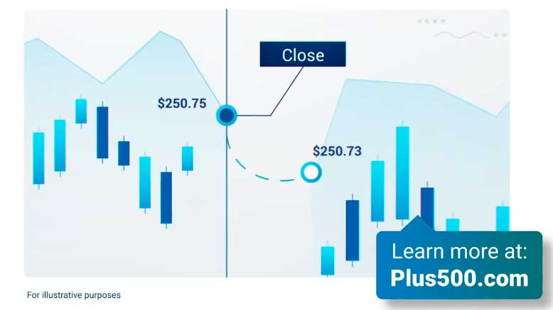 Plus500 trading strategy