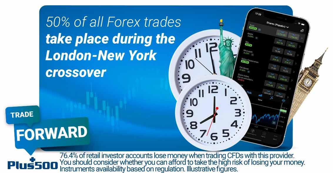 Plus 500 forex trades