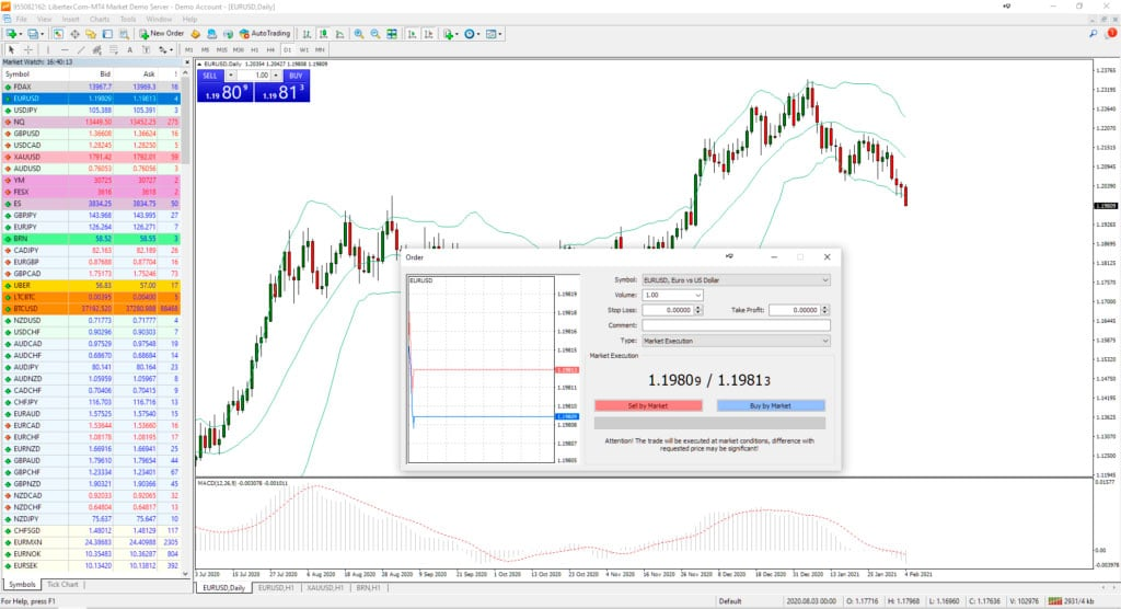 MT4 displays trading spreads