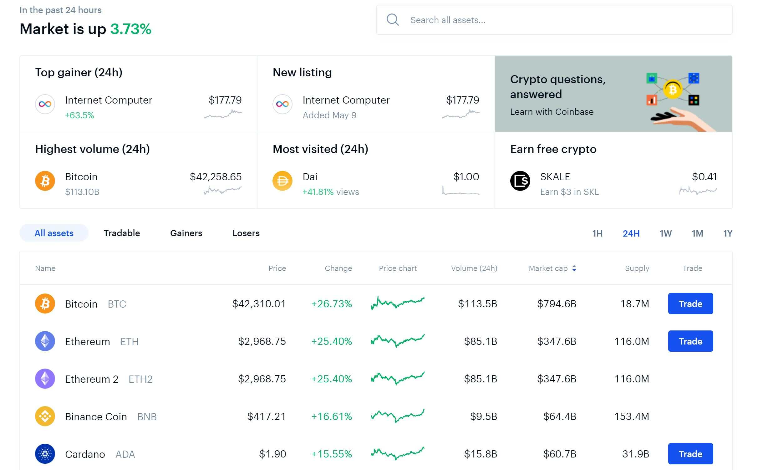 Coinbase Market Overview (1)