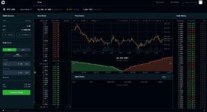 Coinbase Pro Trading Platform