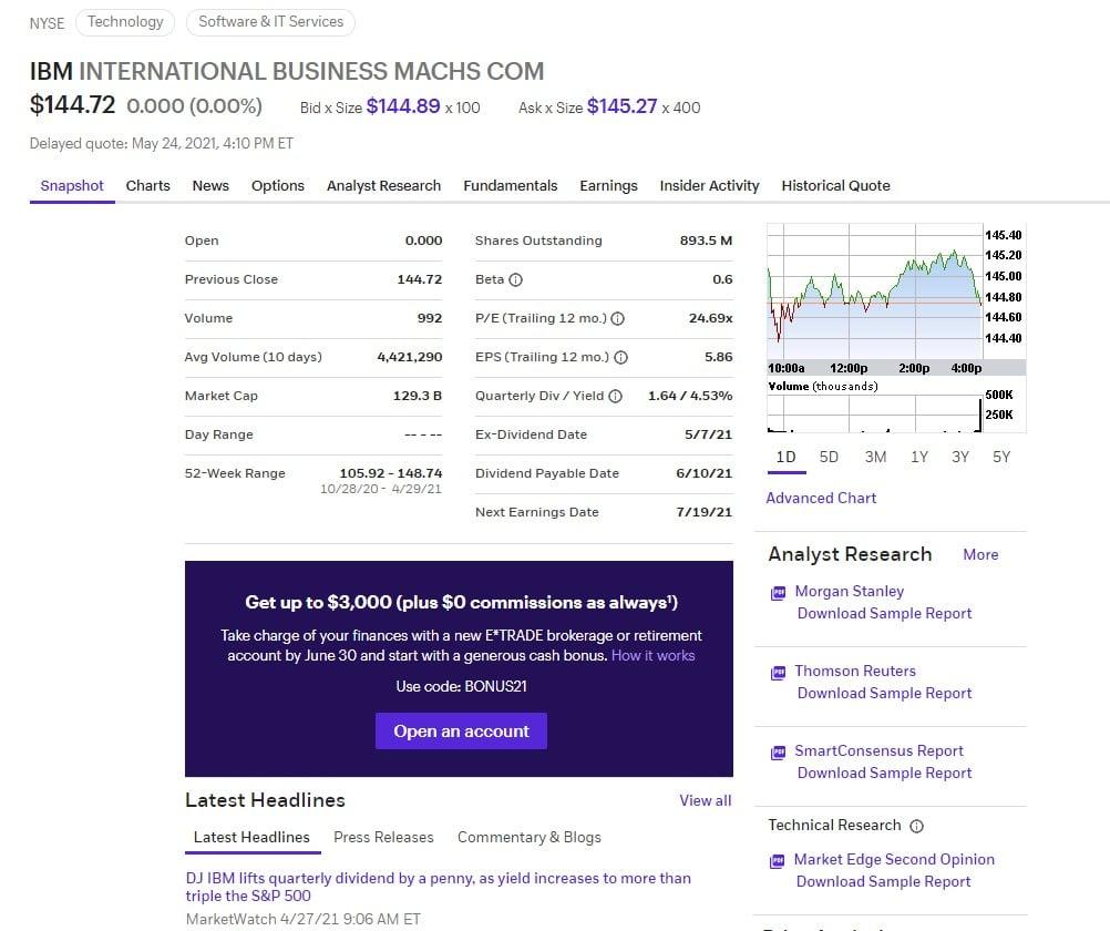 ETrade IBM stock analysis