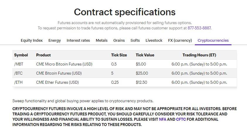 ETrade cryptocurrency futures