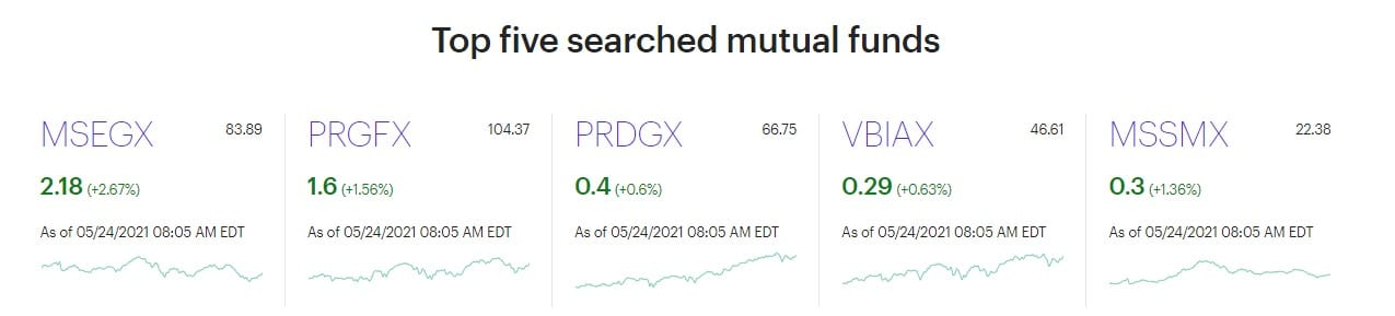 ETrade top searched mutual funds