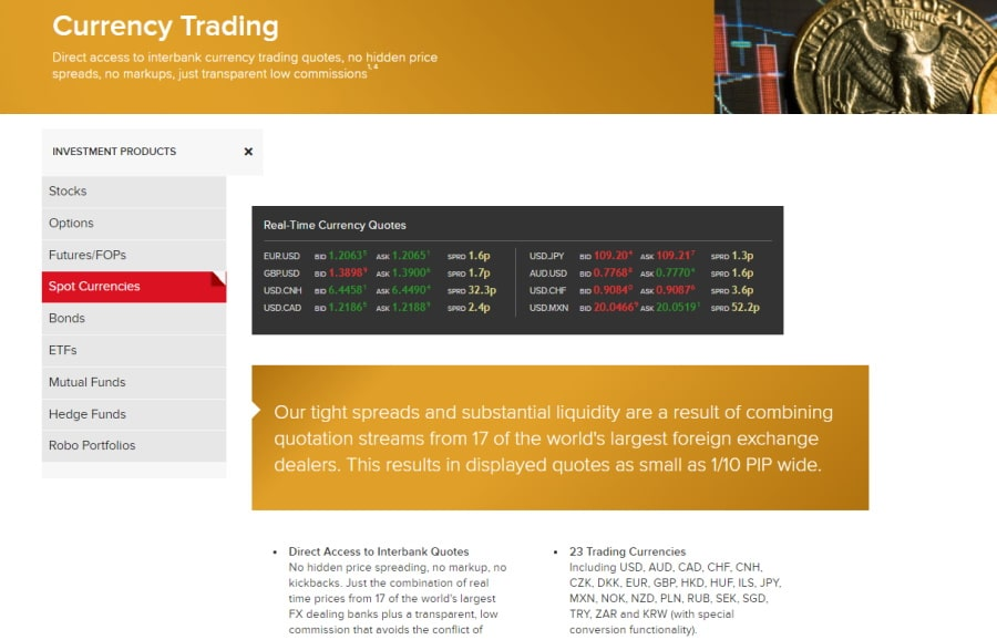 Interactive Brokers Forex Trading
