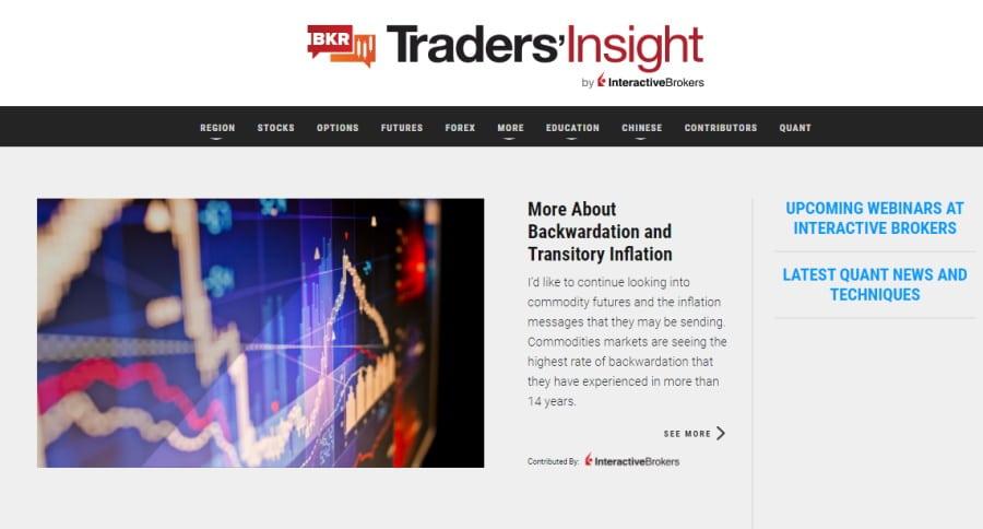 Interactive Brokers Traders' Insights