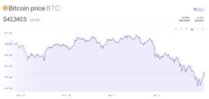Kraken Buy Bitcoin (1)