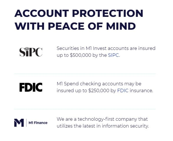 M1 Finance review money security