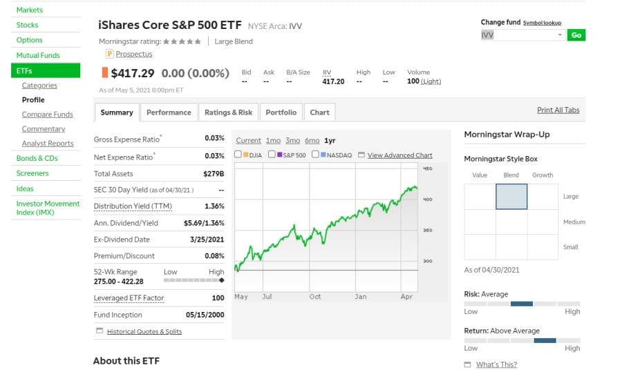 TD Ameritrade iShares core S&P 500 ETF