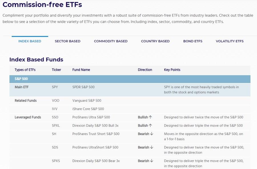 TradeStation ETF trading
