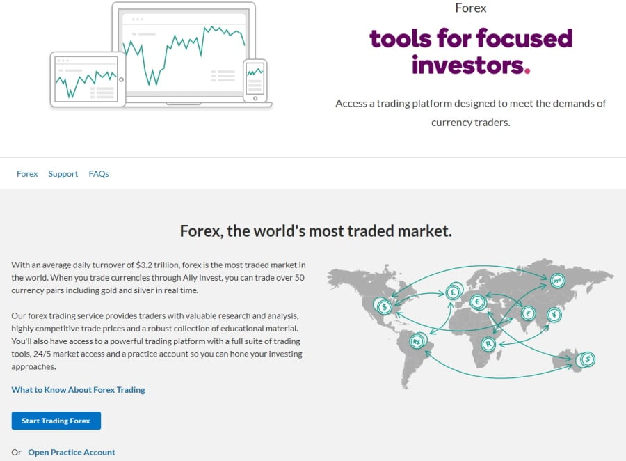 Ally Invest Forex trading