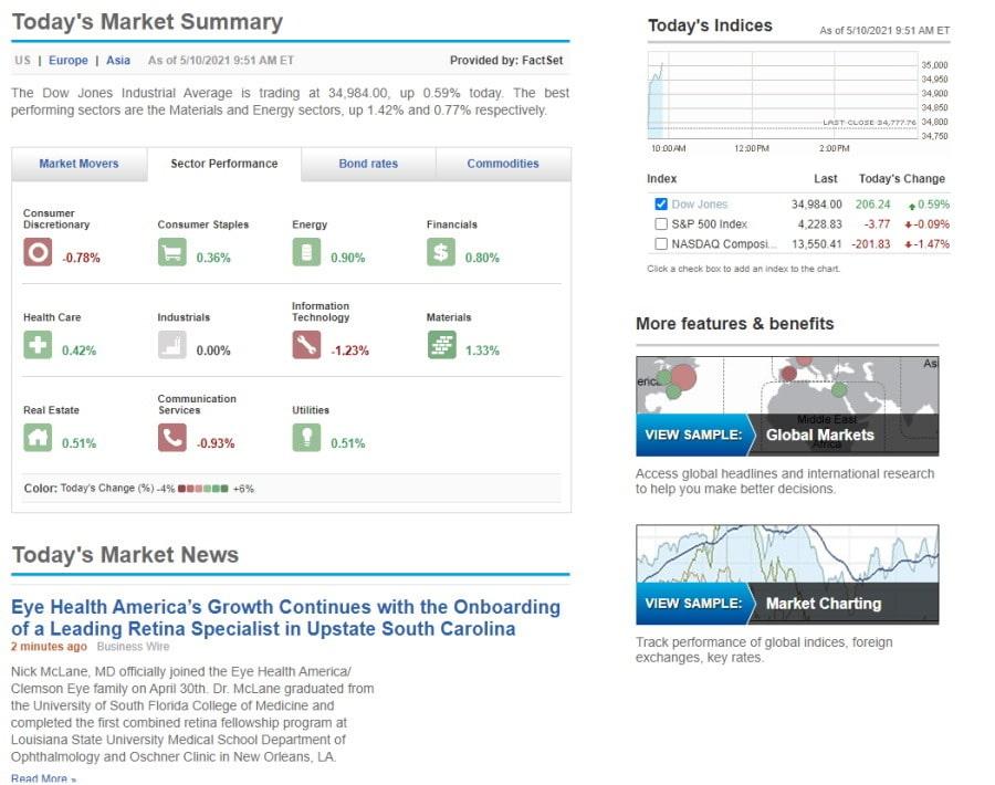 Merrill Edge Market summary
