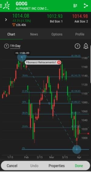 Thinkorswim mobile trading app