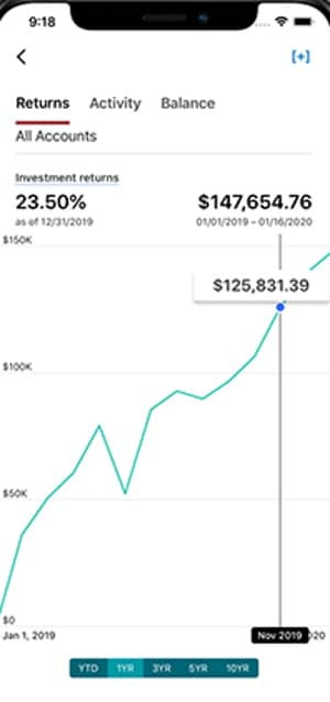 Vanguard mobile trading app