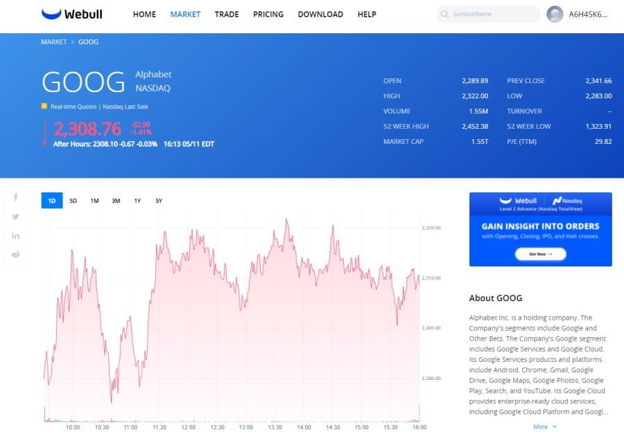 Webull Market GOOG Stock
