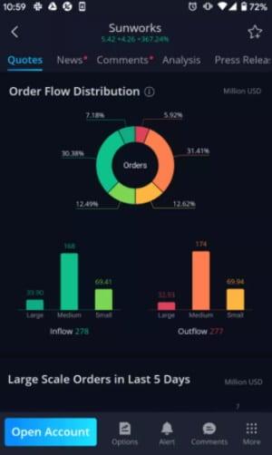 Webull Mobile Trading app