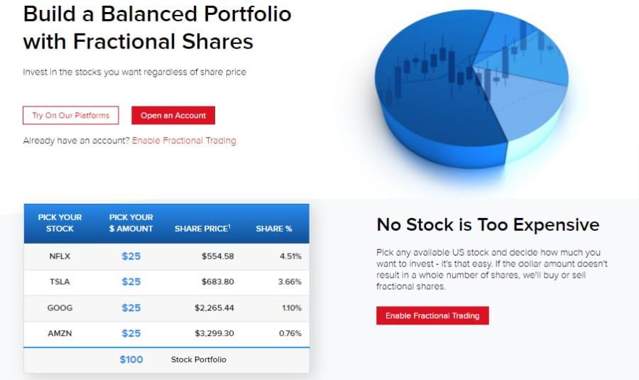 Interactive Brokers Fractional Shares