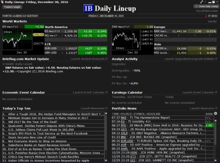 Interactive Brokers Fundamental Data