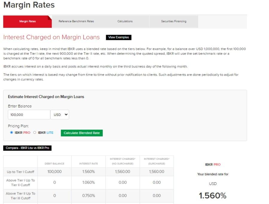 Interactive Brokers Margin Rates