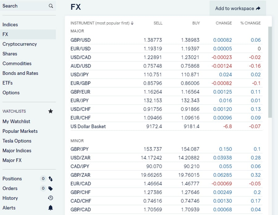 IG forex trading