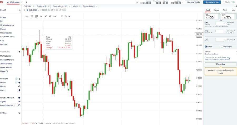 IG web trading platform