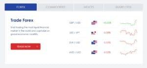 VantageFX Markets