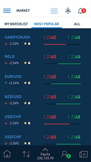 AvaTrade mobile trading app
